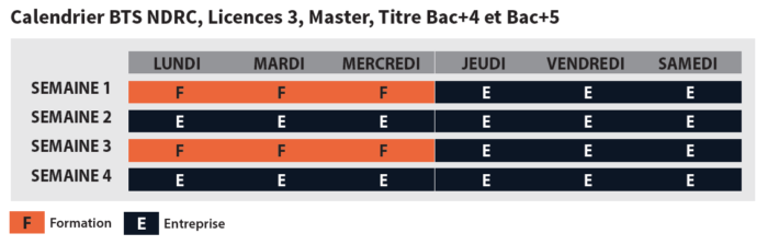 BTS NDRC Besançon alternance